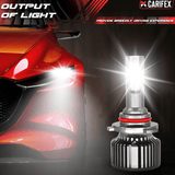 Compact LED Headlight - H11