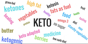 You asked for a weeknight presentation... Introduction to the Keto Lifestyle Class