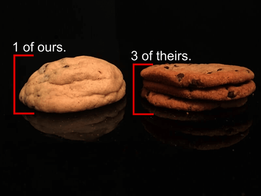 Snugglecubs Cookies Size Matters