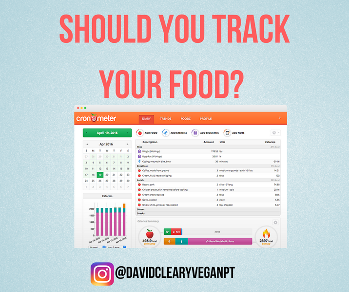 Should You Track Your Food?
