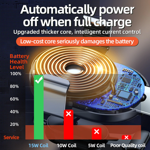 fast charger for car
