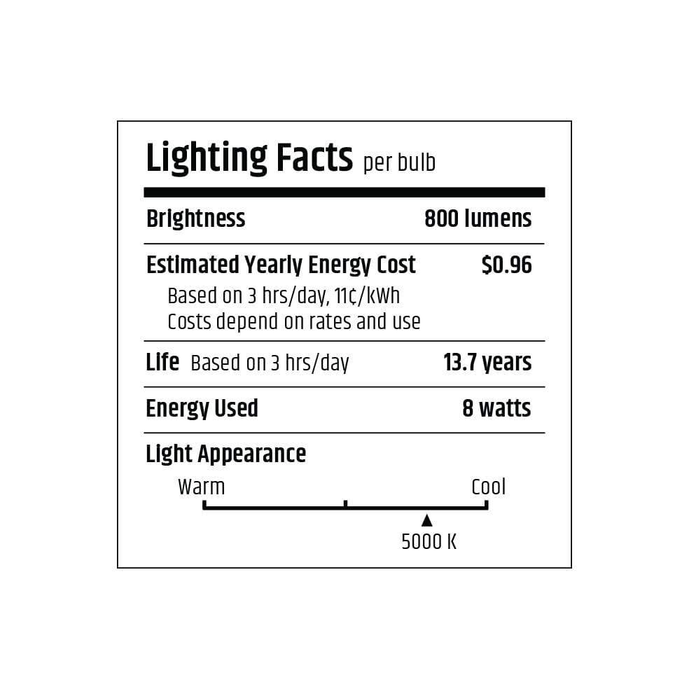 FTC Lighting Facts gallery info 60w 2-pack 4-pack 6-pack