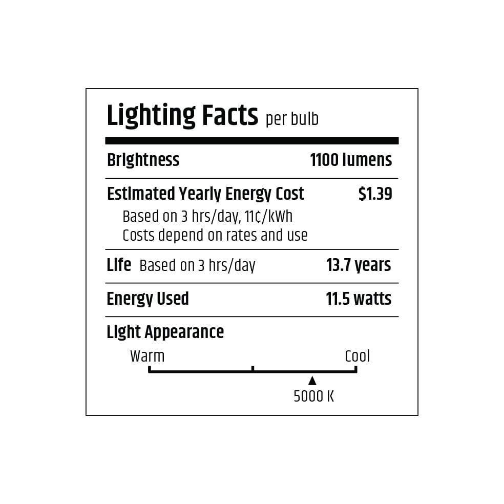 FTC Lighting Facts gallery info 75w 4-pack 6-pack