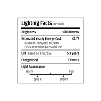 FTC lighting facts, gallery info