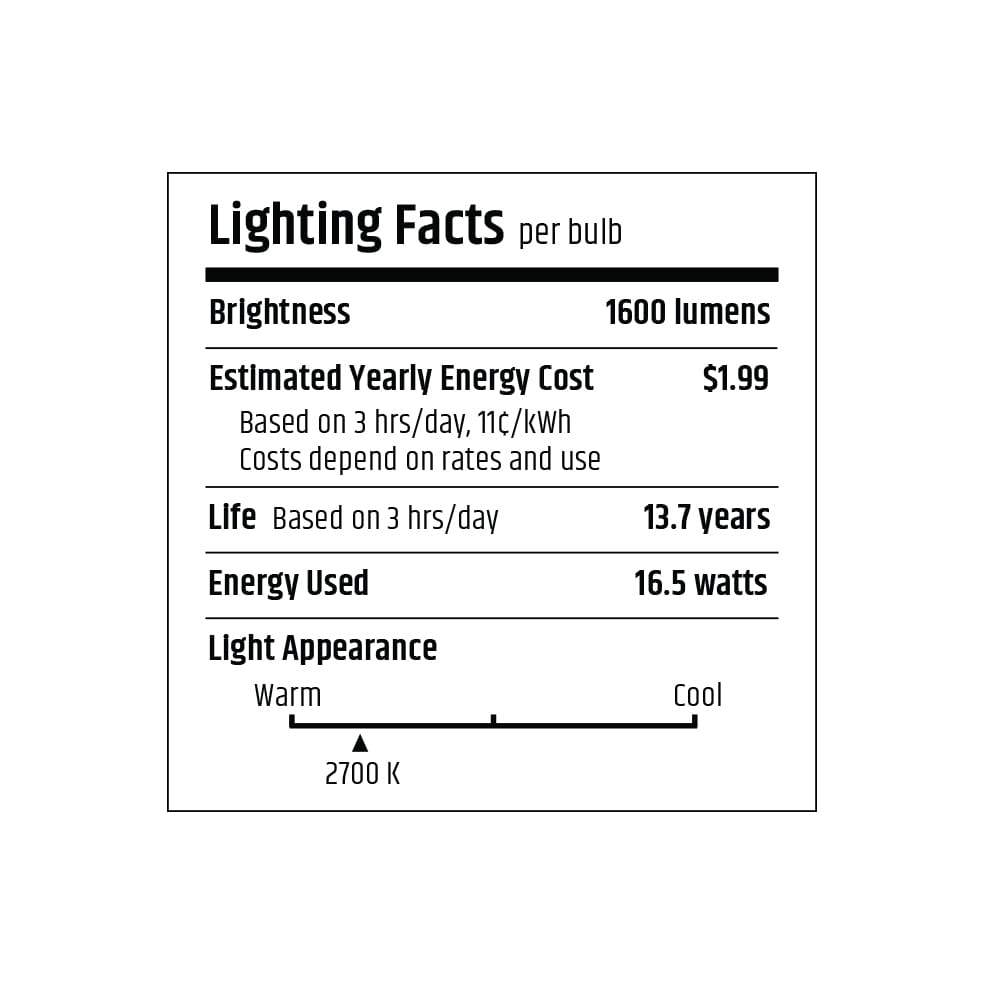 FTC Lighting Facts gallery info 100w 4-pack 6-pack