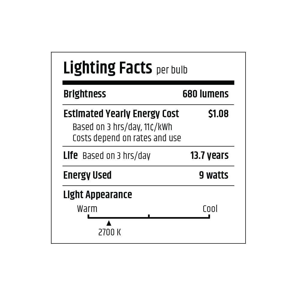FTC Lighting Facts gallery info 65w 4-pack 6-pack