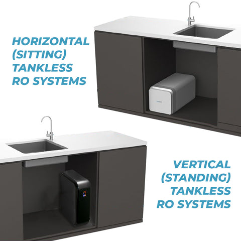 Horizontal (Sitting) Tankless RO Systems vs Vertical (Standing) Tankless RO Systems