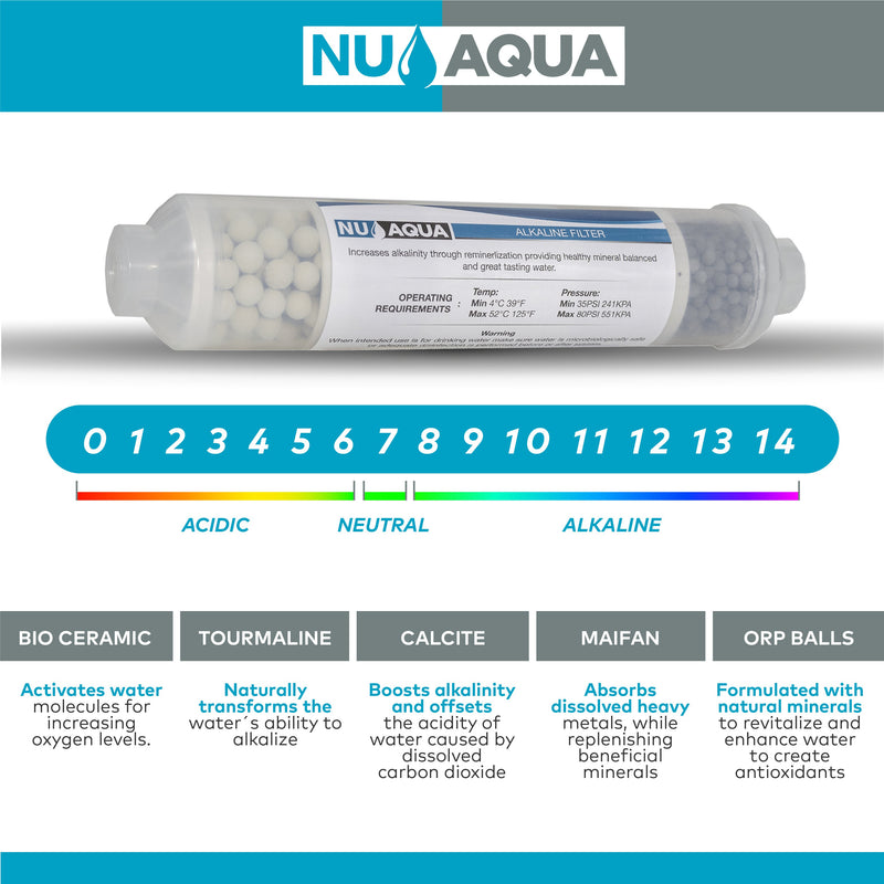 NU Aqua Platinum Series 7 Stage Alkaline and UV Ultraviolet 100GPD RO System