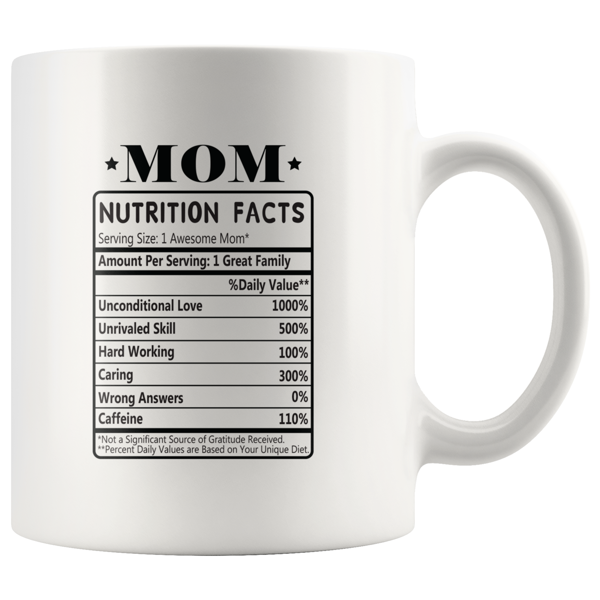 Mom Nutritional Facts Label Mug Mother's Day Funny Coffee Mug 11 oz