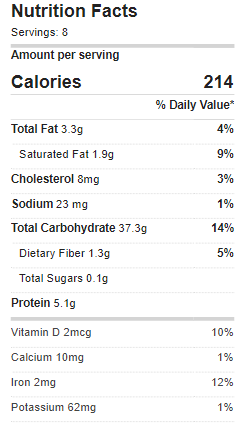Nutrition Facts - Beer Bread