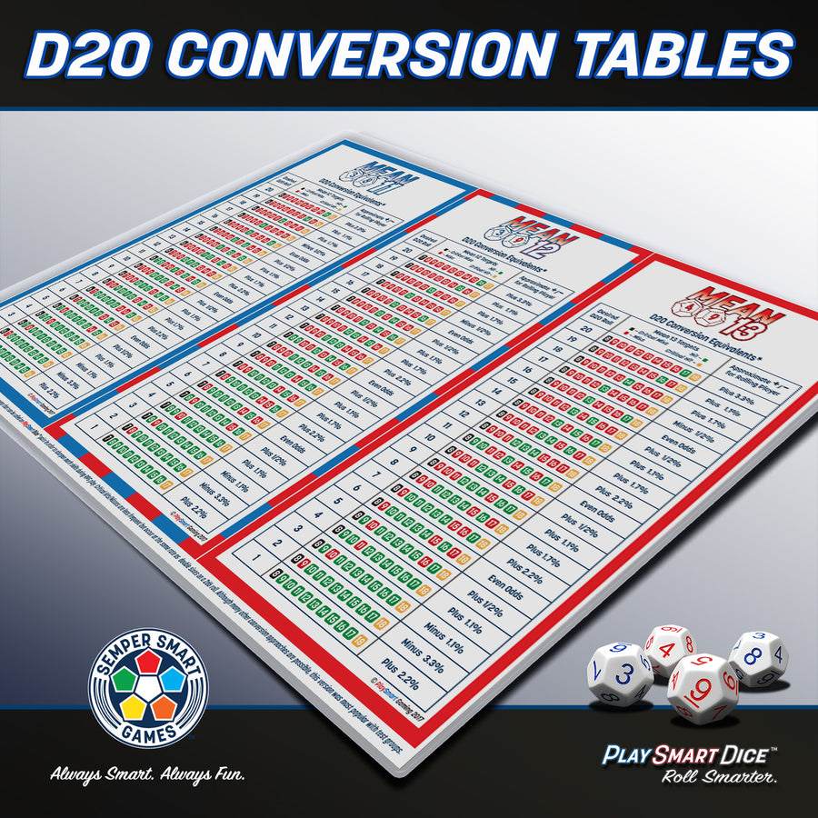PlaySmart Dice D20 RPG Converter Tables