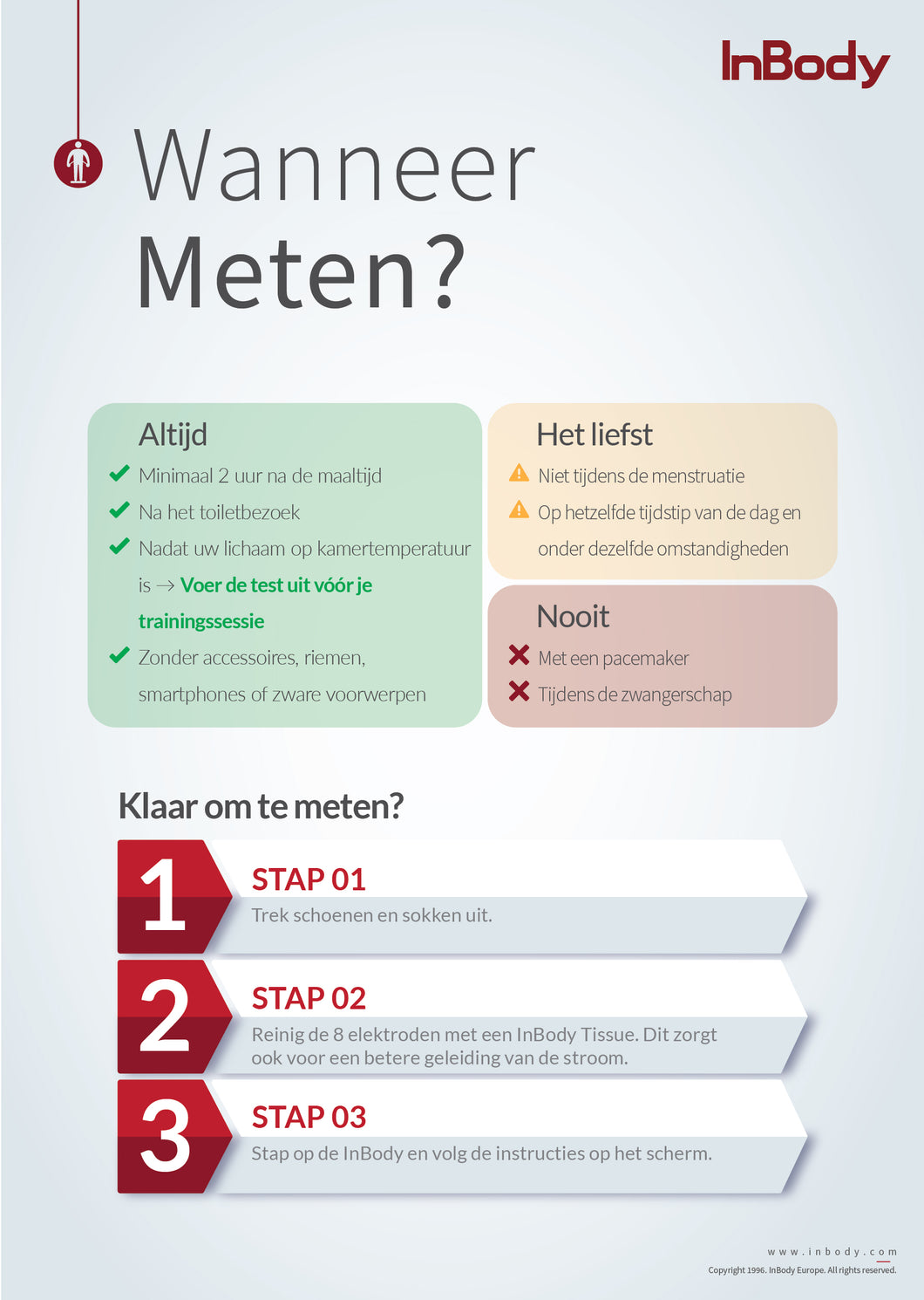Marketing - How to Measure Poster - A3 - NL