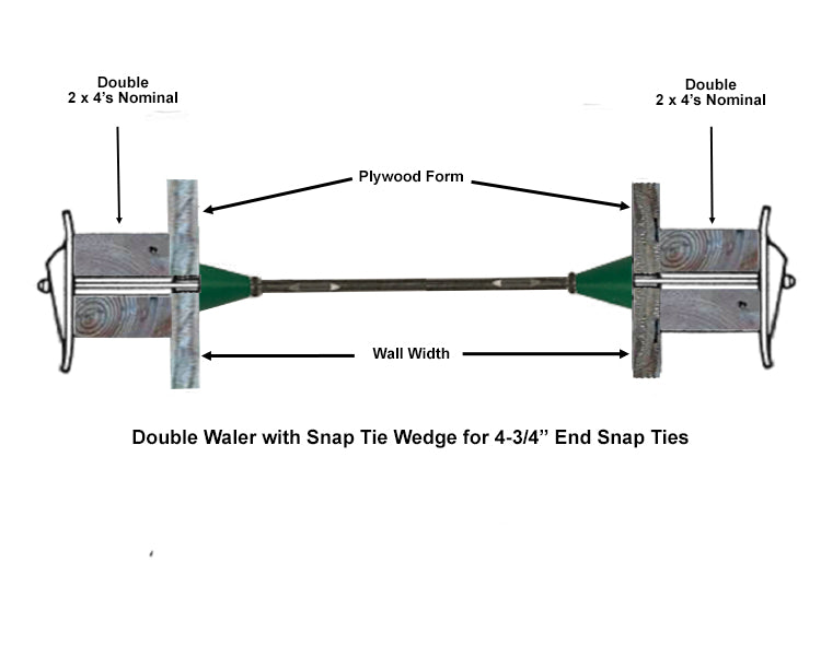 Snap Ties with Cone - Short End (4 3/4