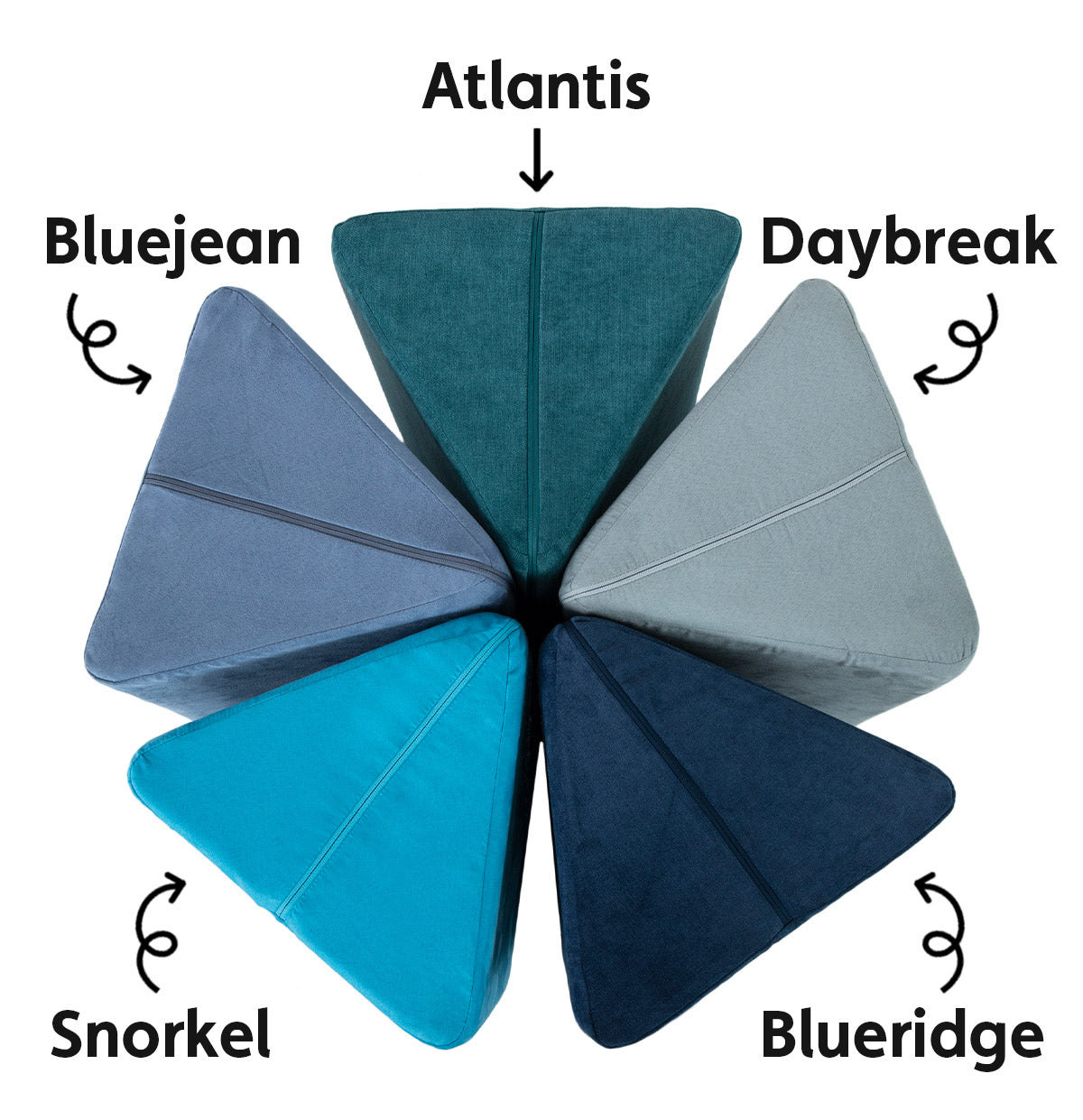 Five Nugget pillows in a circle formation, each a different color, with labels identifing them. Clockwise from the top center: Atlantis, Daybreak, Blueridge, Snorkel, and Bluejean.