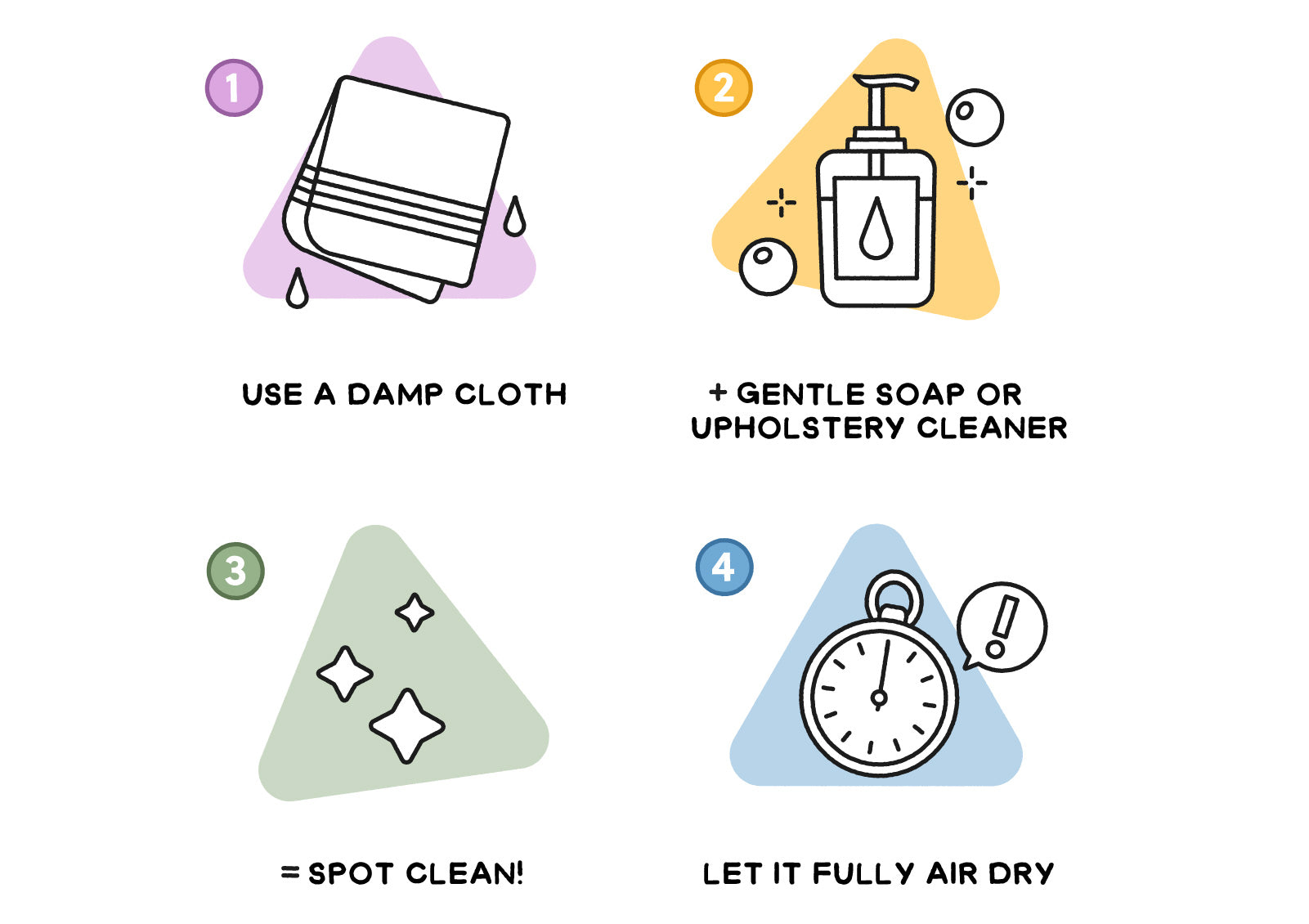 Steps to care for foam: 1) Use a damp cloth 2) Add gentle soap or upholstery cleaner 3) Spot clean and 4) Let it fully air dry.