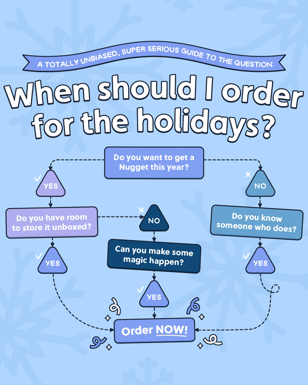 """A totally unbiased, super serious guide to the question: When should I order for the holidays? Do you want a Nugget this year, or know someone who does? All answers point to """"Order now!"""""""