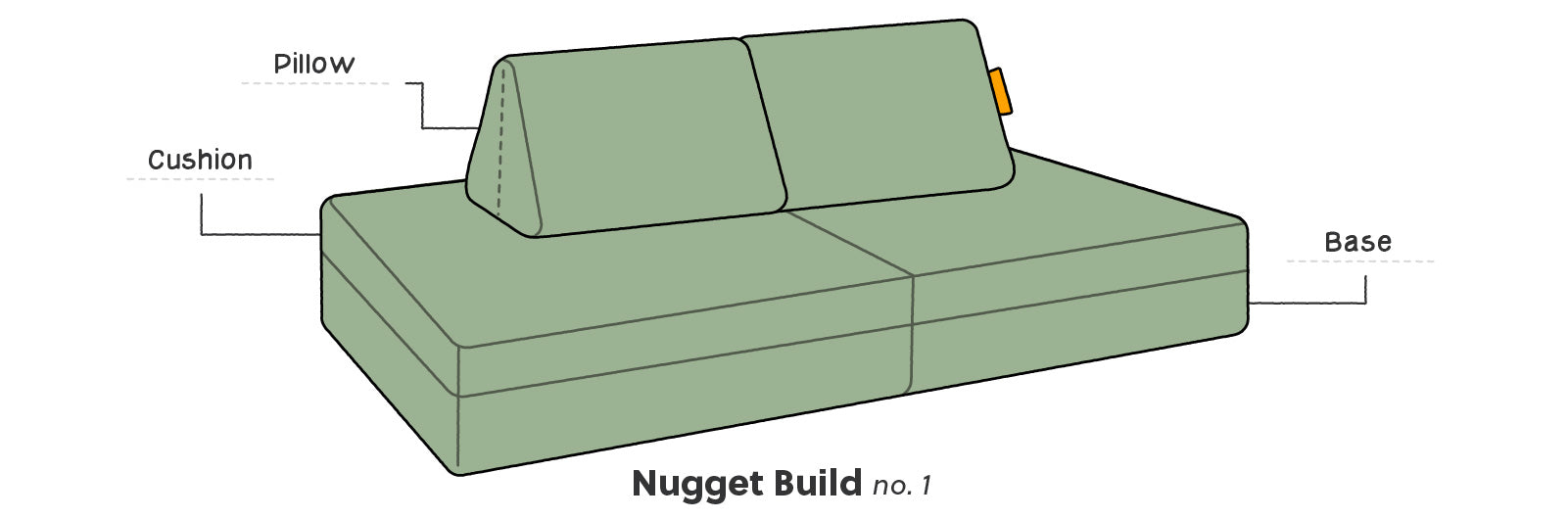 Illustration of Nugget build No. 1, our classic couch build