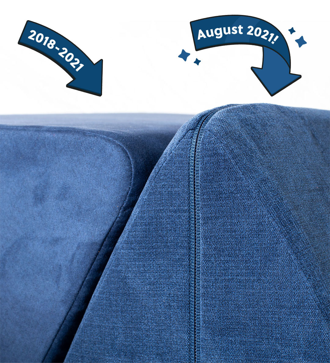 """Two Nugget pillows in Navy, one microsuede with arrow pointing to it saying """"2018-2021"""" and one double-brushed microsuede with arrow pointing towards it with """"August 2021"""""""