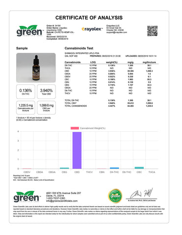 1000mg crayoHemp™ CBD Oil for Pets