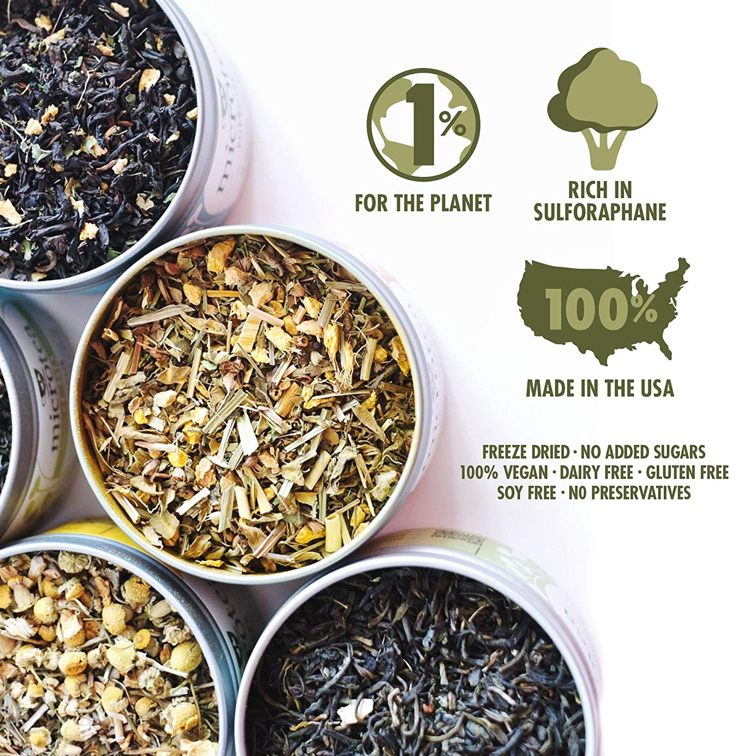 Variety Pack - Microtea