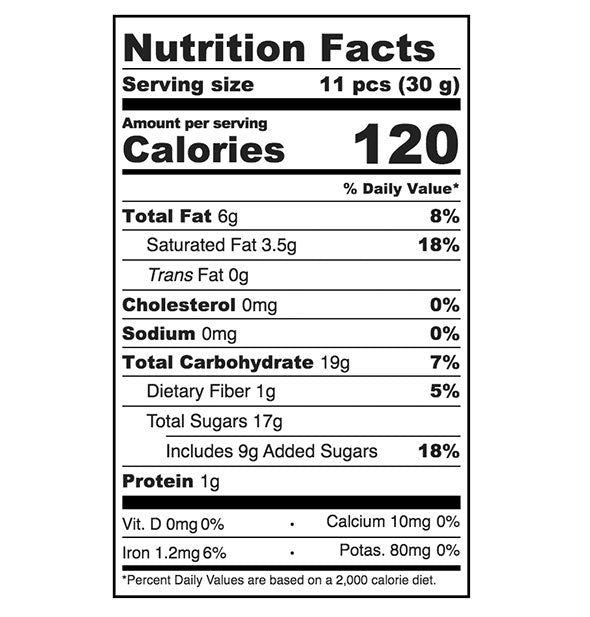 Nutrition facts for Sugarfina Cold Brew Cordials