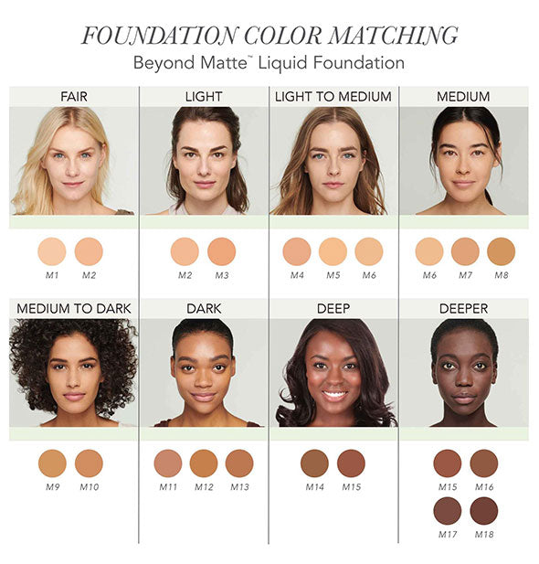 Foundation Color Matching Chart for Jane Iredale Beyond Matte Liquid Foundation showing 8 models with varying skin tones and corresponding shade suggestions.