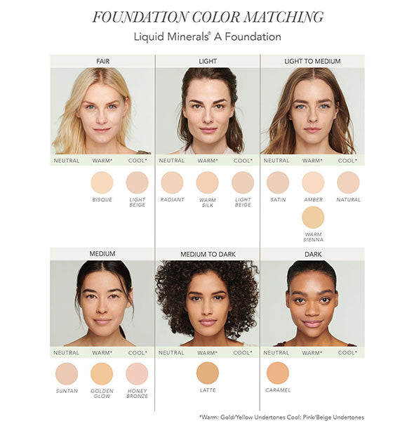 Foundation Color Matching Chart for Jane Iredale's Liquid Minerals: A Foundation, showing 6 models with varying skin tones.