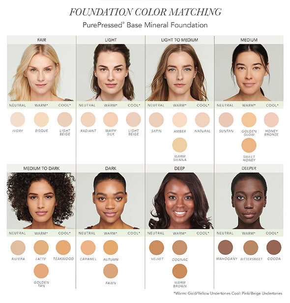 Foundation Color Matching chart for Jane Iredale PurePressed Base Mineral Foundation powder refills showing 6 models with varying skin tones.