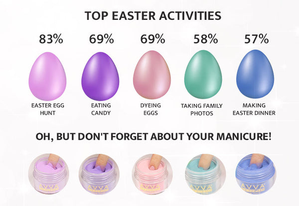 What plans do you have for this Easter?