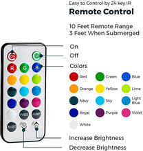 Load image into Gallery viewer, LED Remote Control Light