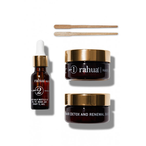 Detox & Renewal Treatment Kit