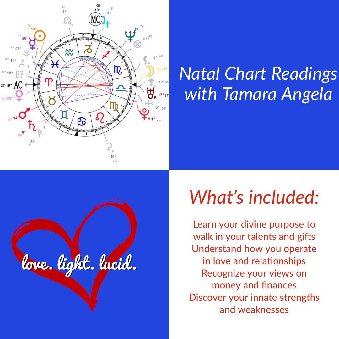 What Is A Natal Chart?