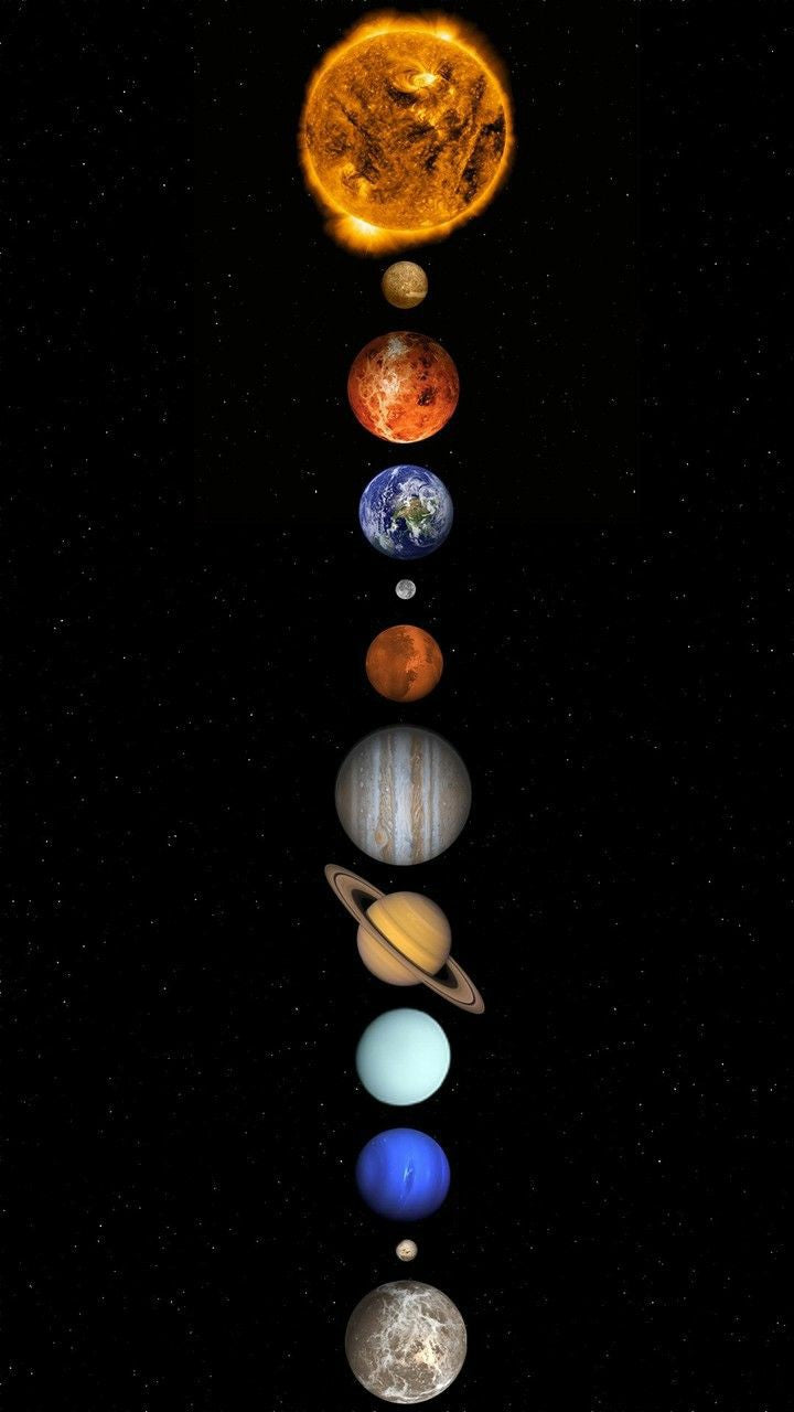 Planets and Astrology