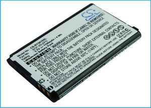 SANYO SCP-35LBPS Replacement Battery For SANYO Mirro SCP-3810, SCP-3810, - vintrons.com