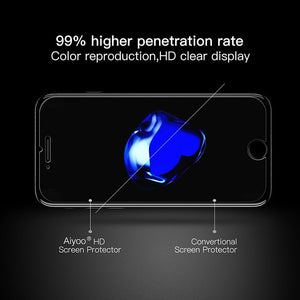 Tempered Glass for iPhone 6 7 8 X SE 6S 5S 5 4S Screen Protector Protective Glass for iPhone 6 6S 7 8 Plus Protection Glass Film