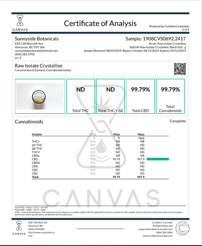 Text - Lab Results / Quality Assurance