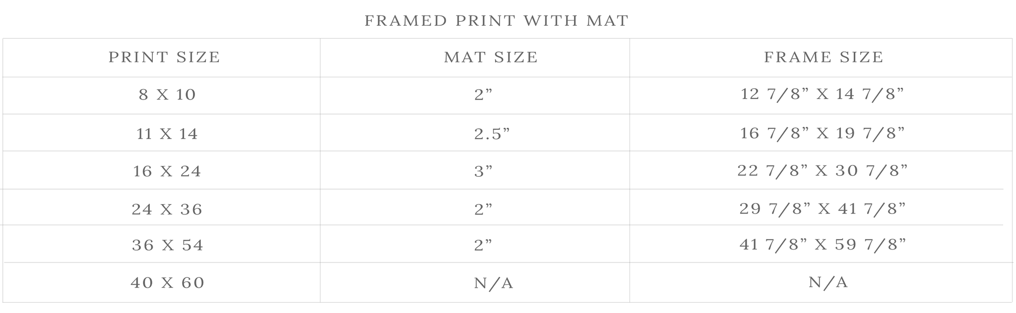 Size chart for frames and prints offered by local kauai photographer of landscape photos to buy.