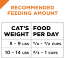 Purina Pro Plan SAVOR - All Breeds, Adult Cat. Salmon & Rice Formula Recipe - Southern Agriculture