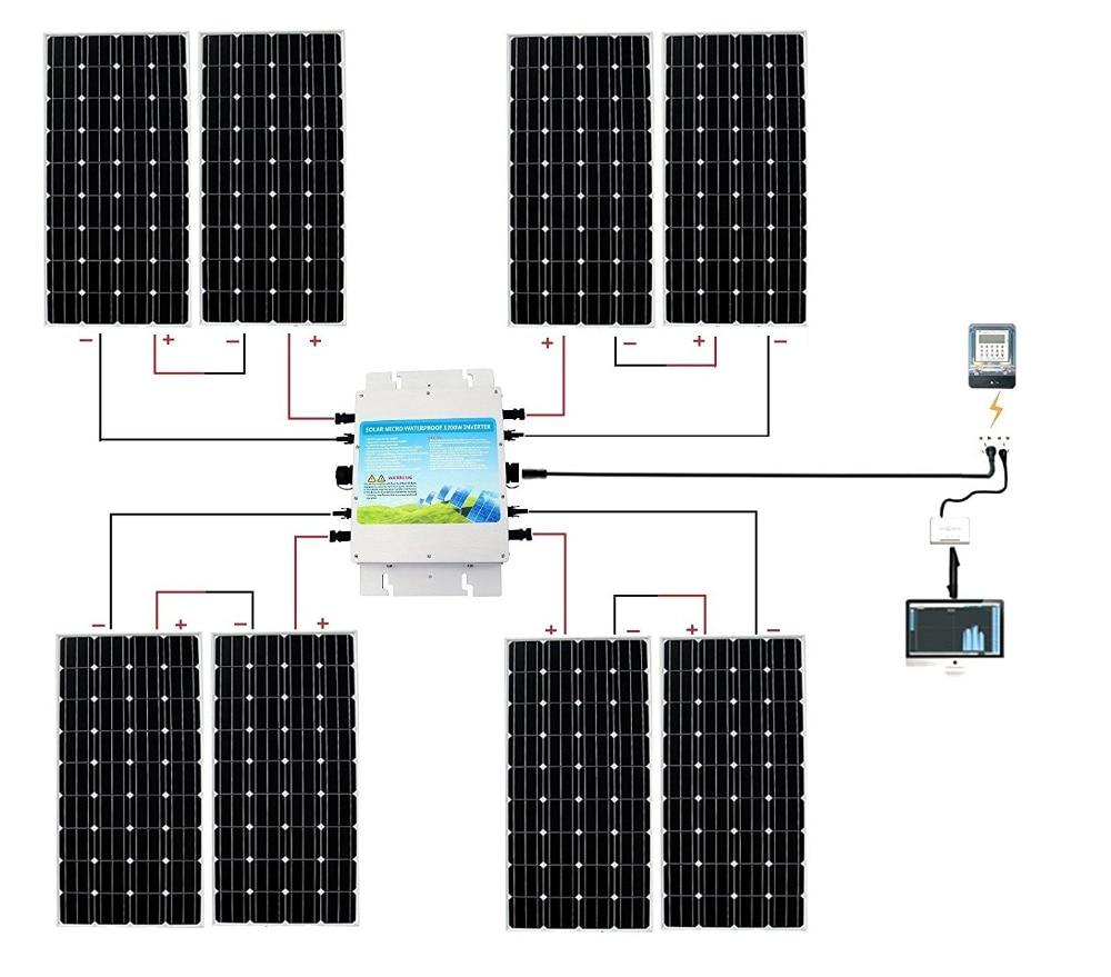 1200W System 8x160W Mono Solar Panel Panneaux Solaires with 120V Waterproof Inverter Solar Generators