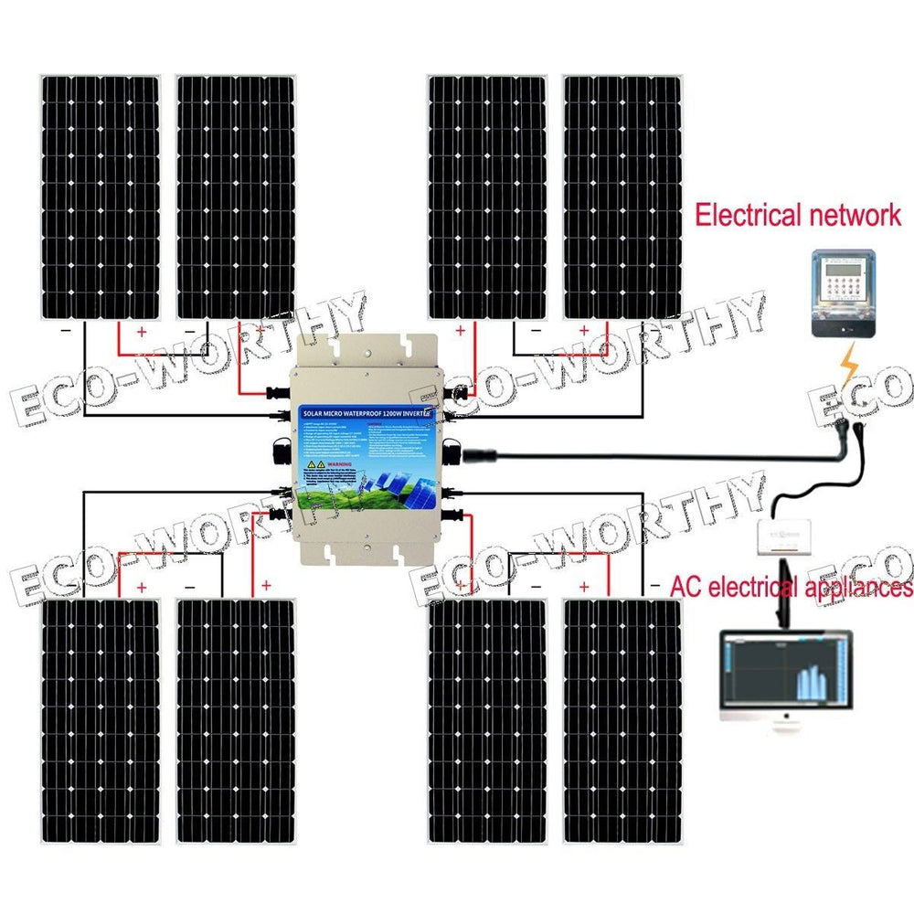 1200W System:8x160W Mono Solar Panel Panneaux Solaires with 230V Waterproof Inverter