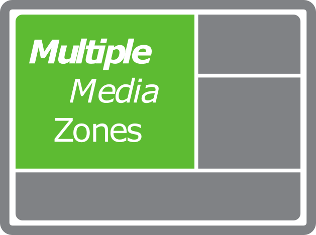 Multiple Media Zones logo and text for digital signage CMS