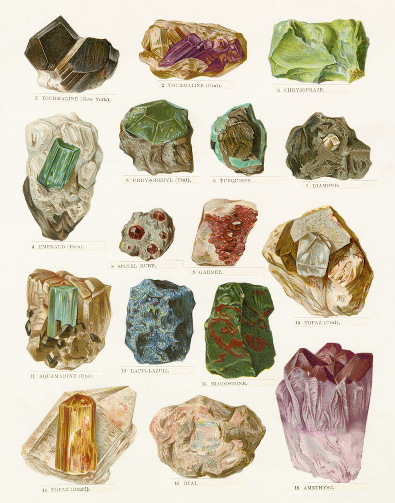 Colorful Old Mineral Chart Print