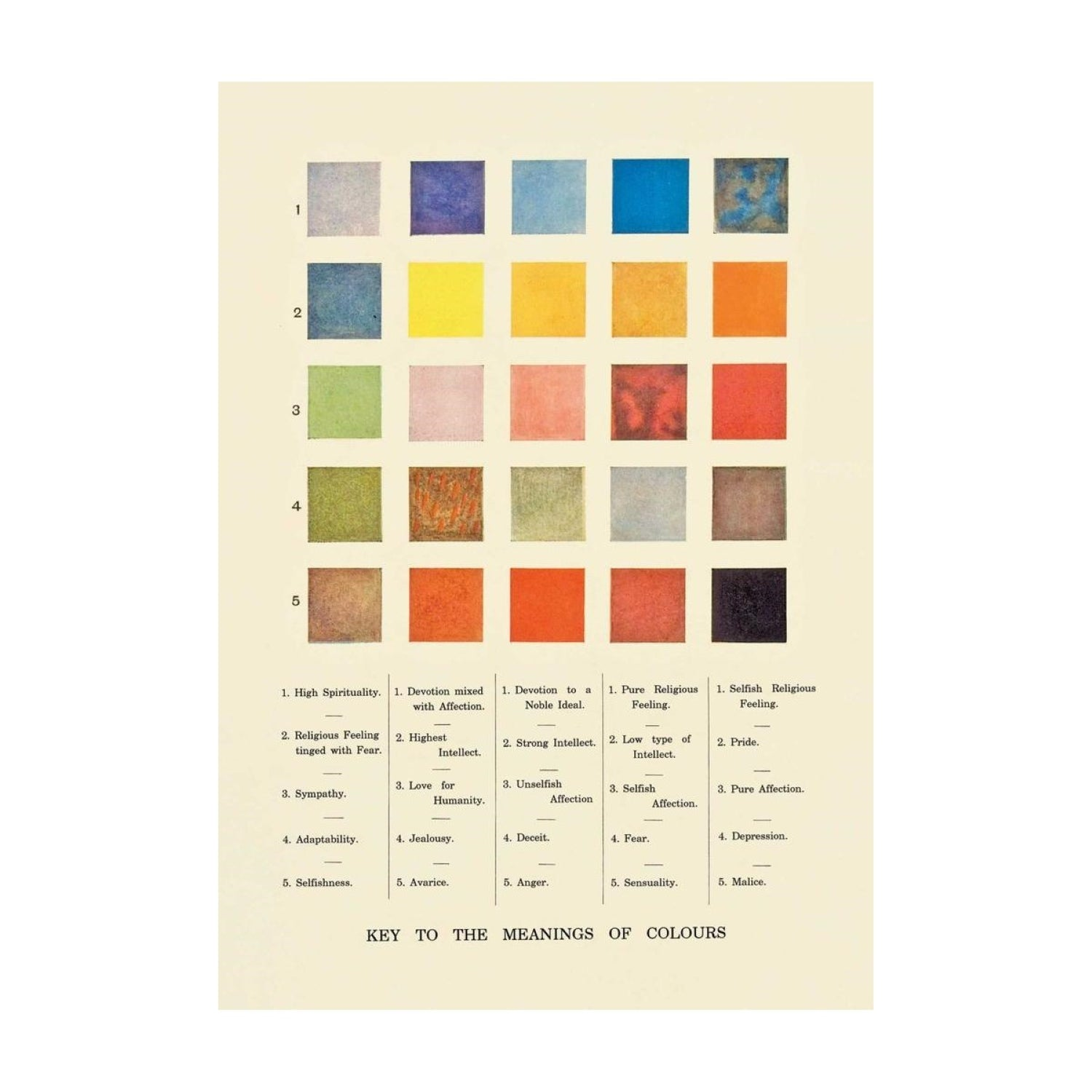 The Pattern Book Meanings of Colours Card