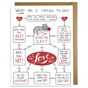 Love Decision Tree Cat - Love Card
