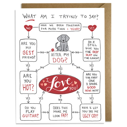 Love Decision Tree Dog - Love Card