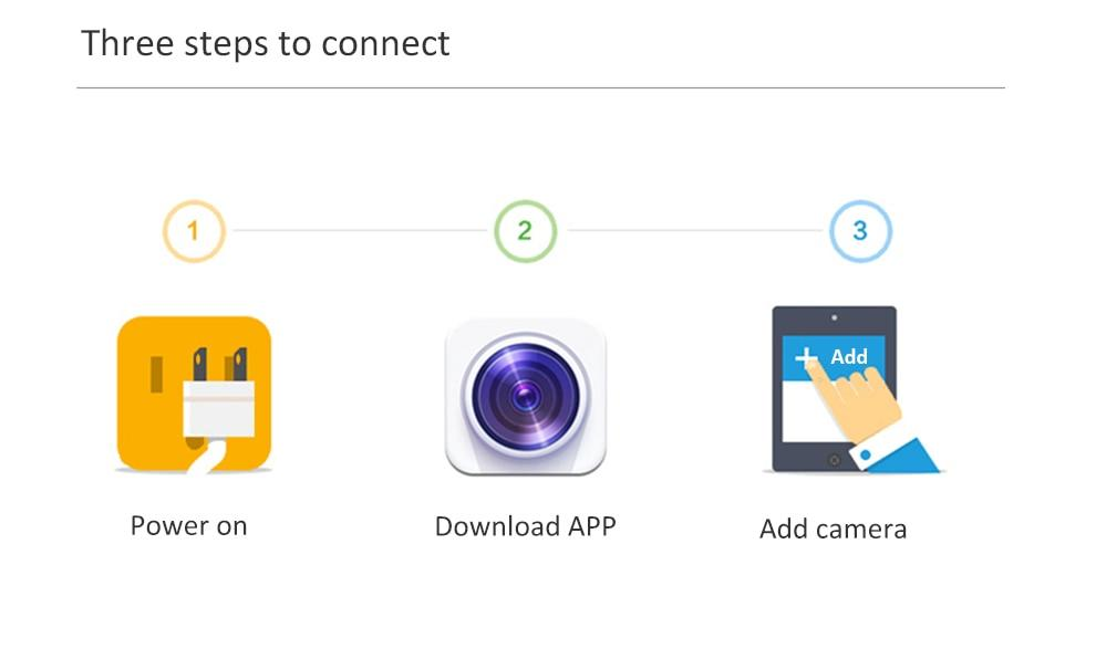 360 smart camera app | Download 360 Smart Camera for PC  2019-04-28