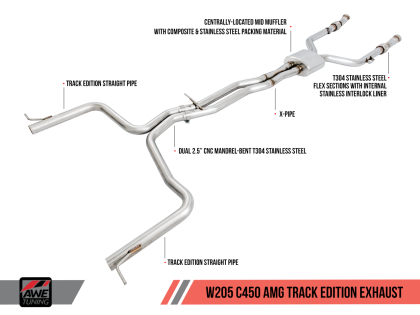 AWE Track Edition Exhaust for Mercedes-Benz W205 AMG C43 / C450 / C400