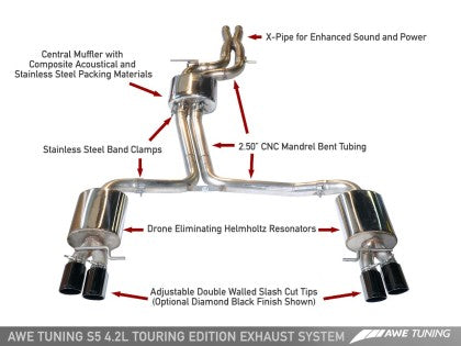 AWE Touring Edition Exhaust System for B8 (2008-2012) S5 4.2L - Polished Silver Tips