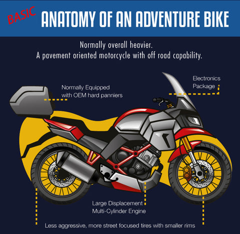 Basic adventure motorcycle characteristics