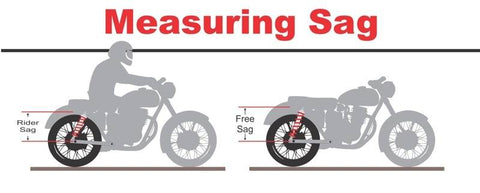 Myth busting - Do you need to flat foot both feet to ride motorcycles?